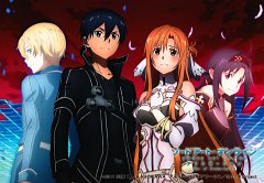 Sword Art Online: Alicization -War Of Underworld-
