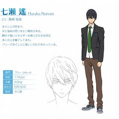 Nanase Haruka (Free!)